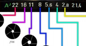 Základy fotografování, rychlosti závěrky, clony a ISO vysvětlil - instruktážním videu