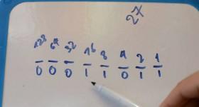 Binaire code die computers begrijpen taal