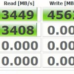 The fastest drive in the world, faster than SSDs in Raid 10 0 - video tutorial