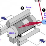 Vartotojas įsigijimo Jet spausdintuvas ar daugiafunkcinis lazerinis - Video Tutorial