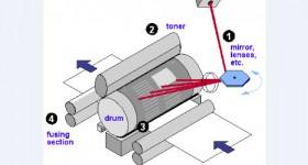 Benutzer Erwerb Jet-Drucker oder Multifunktions-Laser - Video-Tutorial
