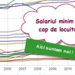 Google Public Data, שירות ללא תשלום עם כל הנתונים הסטטיסטיים בעולם - וידאו של מורה