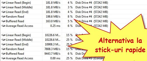 Cel mai rapid dispozitiv de stocare extern, SSD pe un  rack USB 3.0 – tutorial video