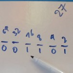 Binary code that computers understand language