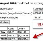"""Perkakasan terbaik untuk """"mencetak"""" wang Bitcoin"""