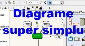 Diagram Designer, soft gratuit pentru diagrame