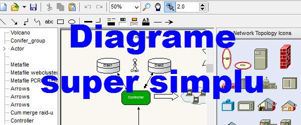 Kaavio Designer, pehmeä ilmaiseksi kaavioita