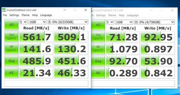 Lắp đặt M.2 SSD và ổ SSD khác biệt hiệu suất vs sshd