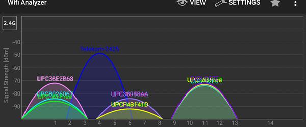 Preživetje v džungli WiFi - WLAN kanali