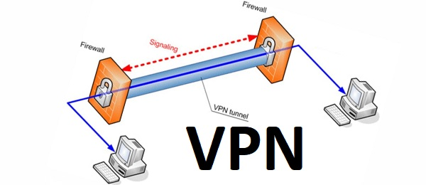 lo schema di una VPN