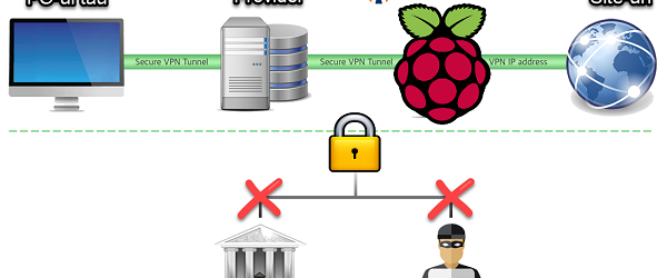 Cum faci un server Open VPN pe Raspberry PI – soluție anti hack