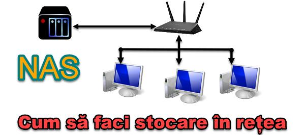 Kako povezati trdi disk omrežja na OpenMediaVault
