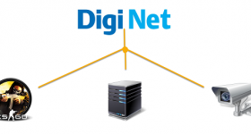 DIGI free domain go.ro for dynamic IP, like DynDNS