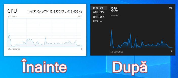 Ekrane nuolat rodyti techninės įrangos informaciją