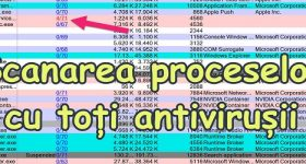 Scan Windows-processen met alle antivirusprogramma's